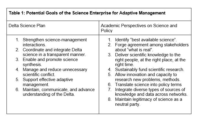 Science Enterprise Goals